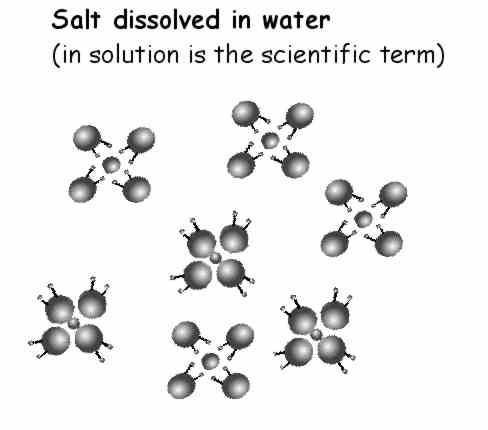 salt water solution